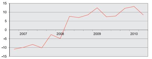 70-graf1