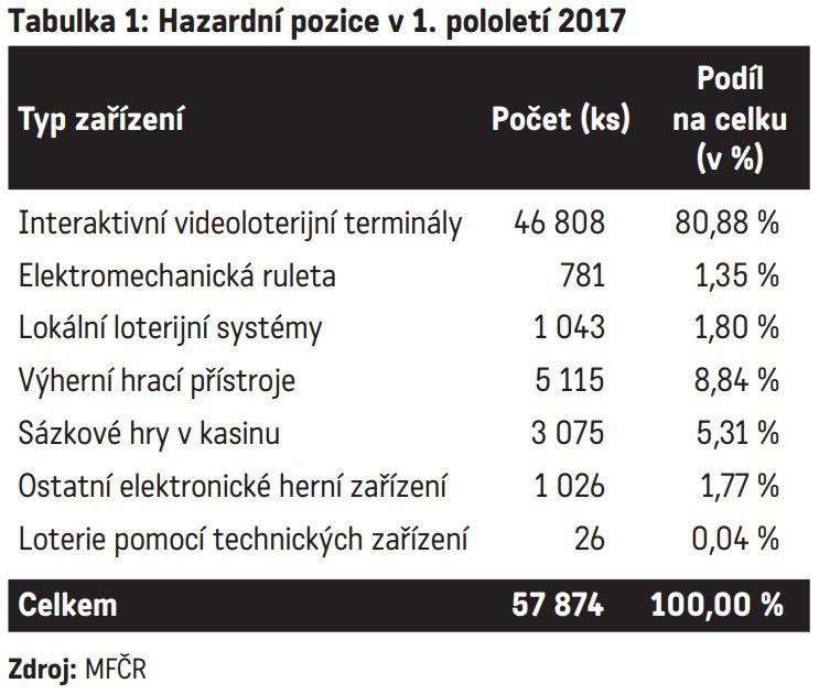 2017-3 11